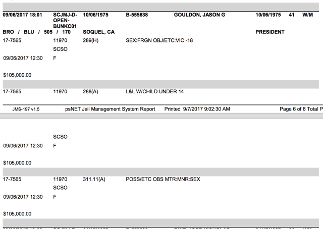 Jason Gouldon Arrest Report